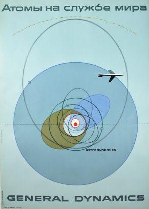 Astrodynamics-Nitsche
